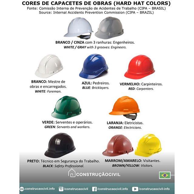 Construcaocivilcodigo Color Works Helmets According To The